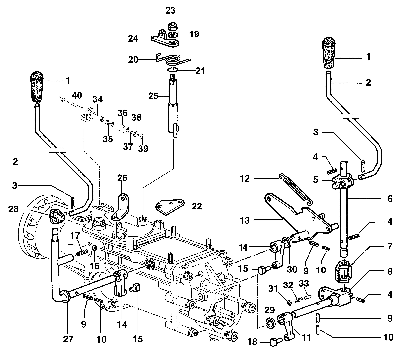KAM 5 HF (EN 709) Motoculteur  Motoculteur OLEOMAC NIBBI vue éclatée  Dessins pièces -  Commandes intérieurs (jusqu'a décembre 2013)