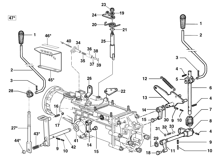 KAM 5 HF (EN 709) Motoculteur  Motoculteur OLEOMAC NIBBI vue éclatée  Dessins pièces -  Commandes intérieurs (depuis janvier 2014)